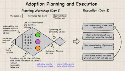 managing-a-business-value-workshop