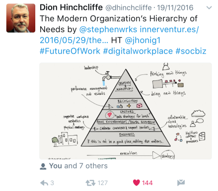 modern-org-hierarchy-needs-social-1