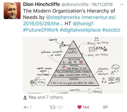 modern-org-hierarchy-needs-social-1