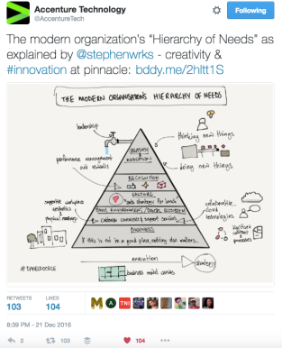 modern-org-hierarchy-needs-social-2